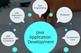 Java application development